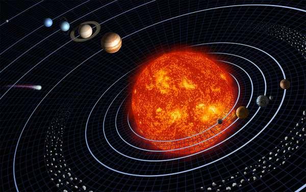 Raffigurazione artistica del sistema solare; le dimensioni non sono in scala.